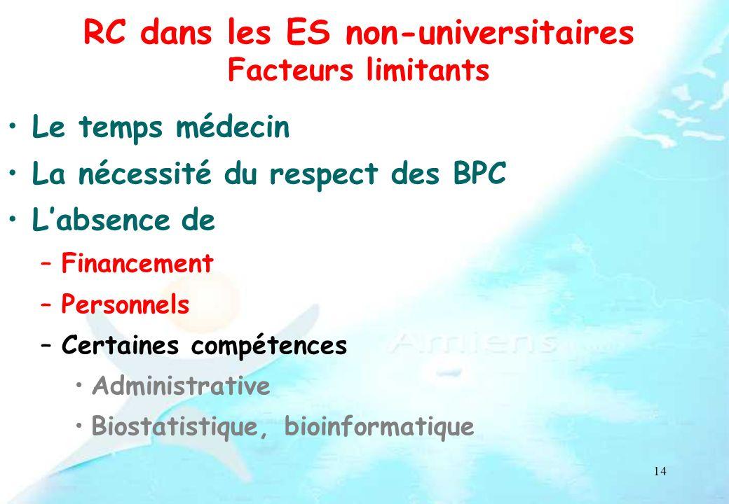14 RC dans les ES non-universitaires Facteurs limitants Le temps médecin La nécessité du respect des BPC Labsence de –Financement –Personnels –Certain