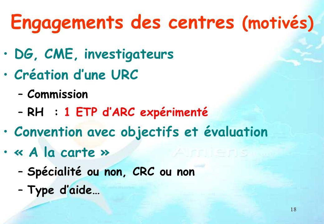 18 Engagements des centres (motivés) DG, CME, investigateurs Création dune URC –Commission –RH : 1 ETP dARC expérimenté Convention avec objectifs et é