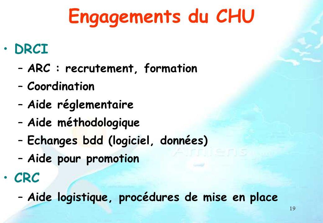 19 Engagements du CHU DRCI –ARC : recrutement, formation –Coordination –Aide réglementaire –Aide méthodologique –Echanges bdd (logiciel, données) –Aid