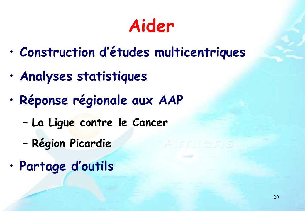 20 Aider Construction détudes multicentriques Analyses statistiques Réponse régionale aux AAP –La Ligue contre le Cancer –Région Picardie Partage dout