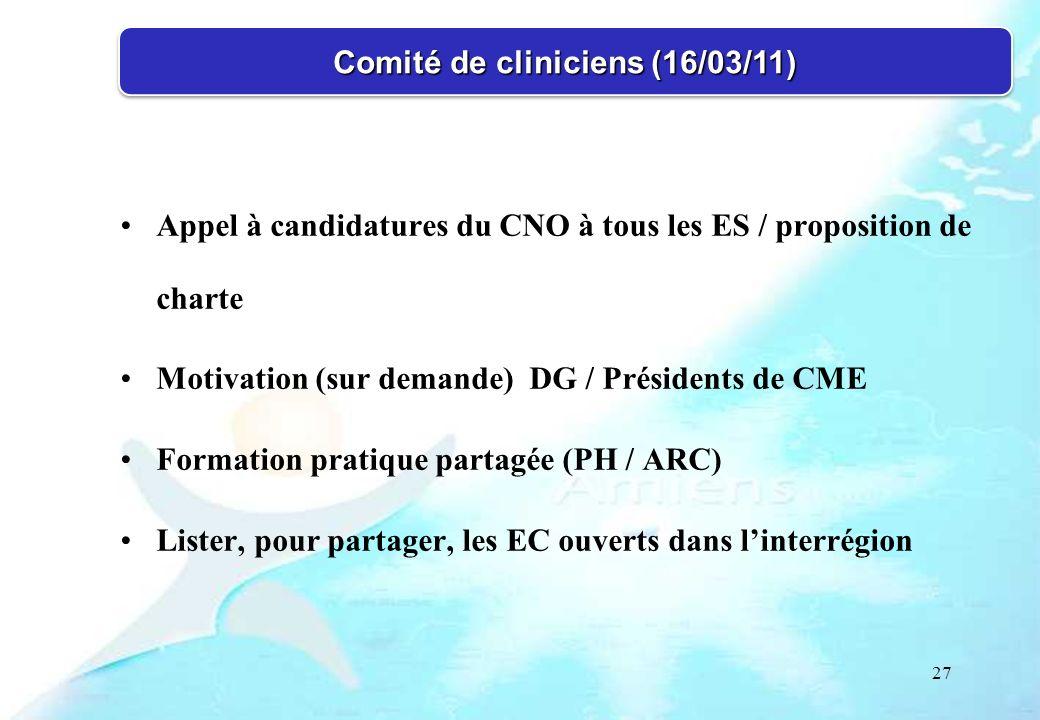 27 Appel à candidatures du CNO à tous les ES / proposition de charte Motivation (sur demande) DG / Présidents de CME Formation pratique partagée (PH /