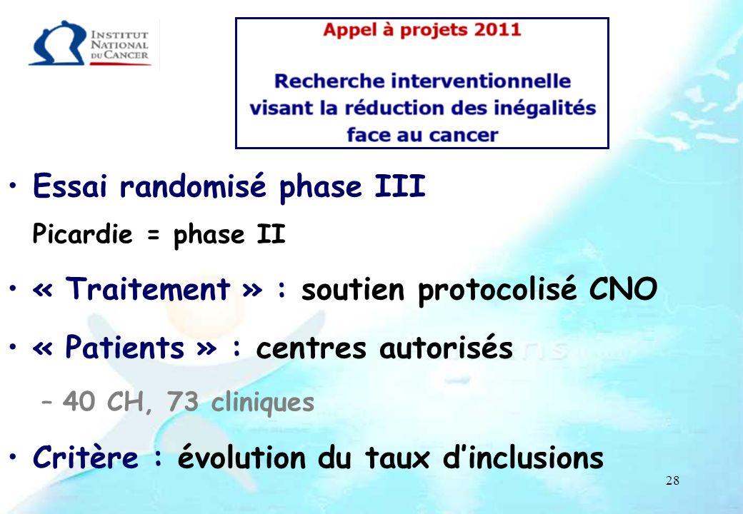 28 Essai randomisé phase III Picardie = phase II « Traitement » : soutien protocolisé CNO « Patients » : centres autorisés –40 CH, 73 cliniques Critèr