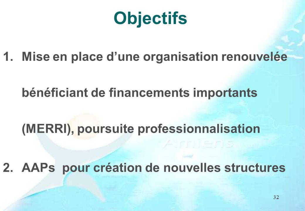 32 Objectifs 1.Mise en place dune organisation renouvelée bénéficiant de financements importants (MERRI), poursuite professionnalisation 2.AAPs pour c