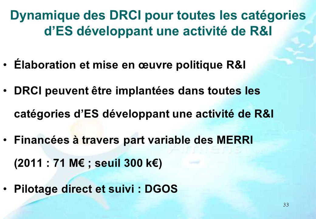 33 Dynamique des DRCI pour toutes les catégories dES développant une activité de R&I Élaboration et mise en œuvre politique R&I DRCI peuvent être impl