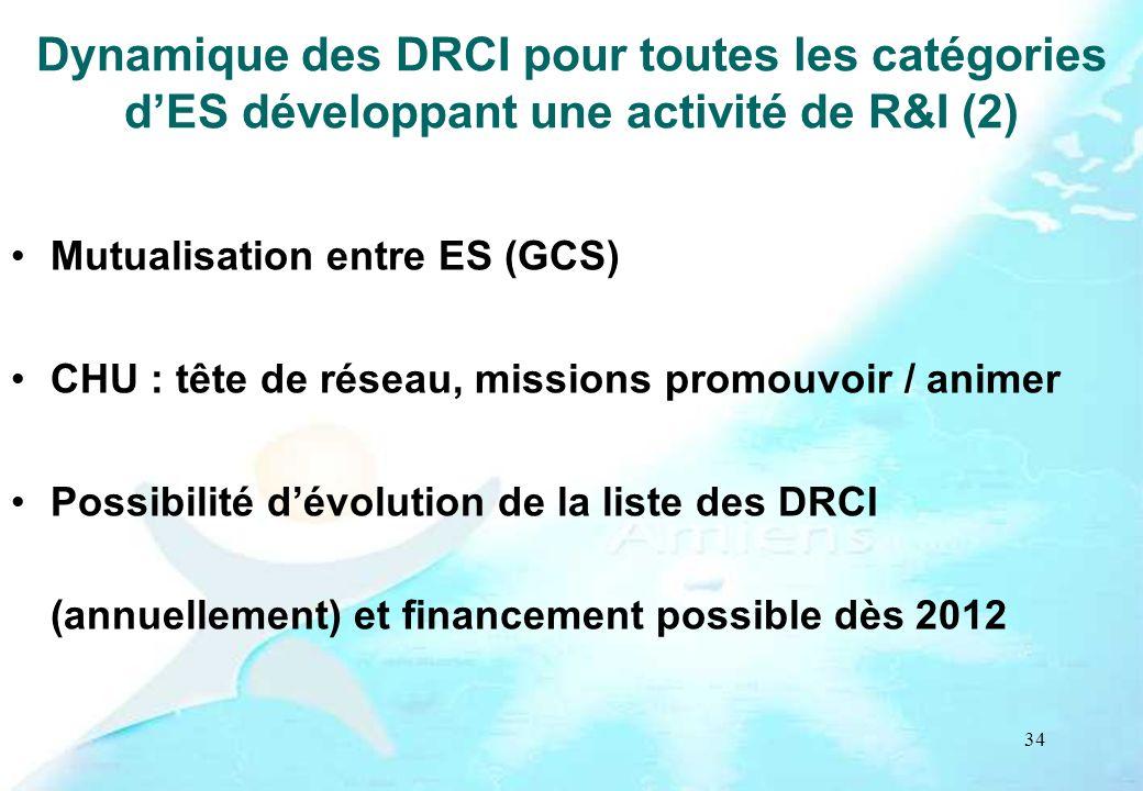34 Dynamique des DRCI pour toutes les catégories dES développant une activité de R&I (2) Mutualisation entre ES (GCS) CHU : tête de réseau, missions p