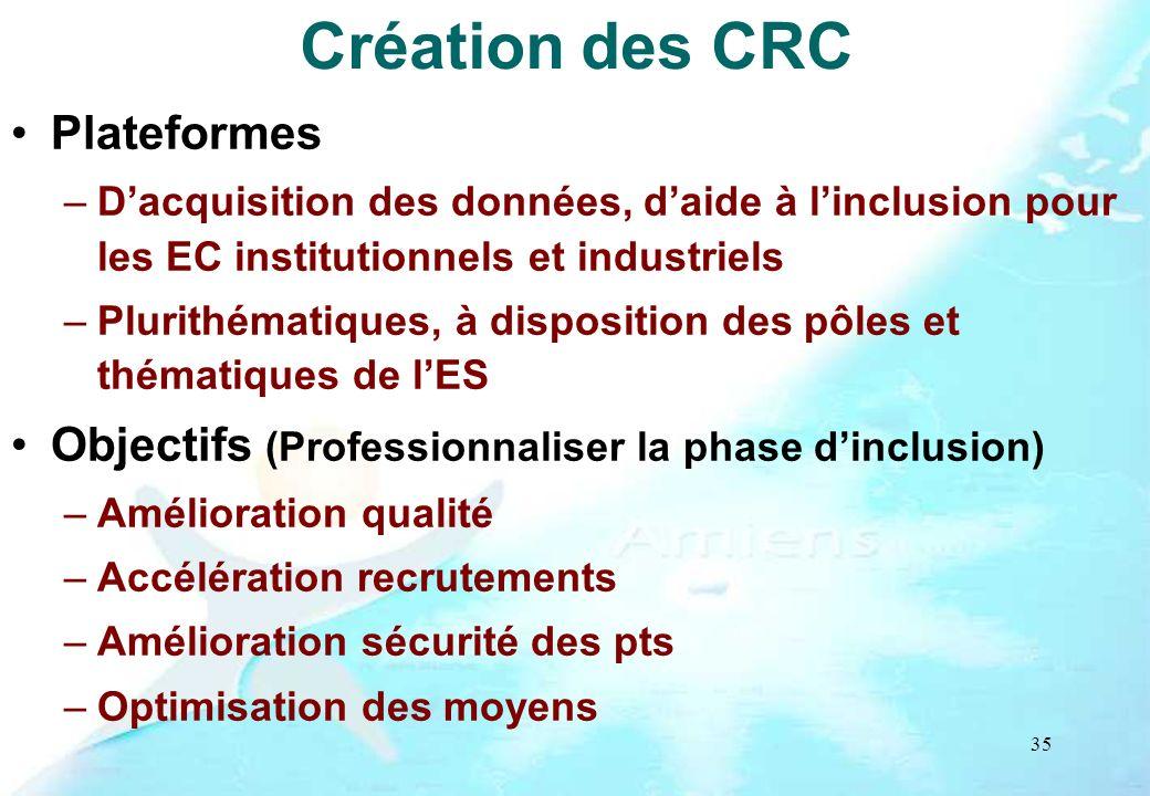 35 Création des CRC Plateformes –Dacquisition des données, daide à linclusion pour les EC institutionnels et industriels –Plurithématiques, à disposit