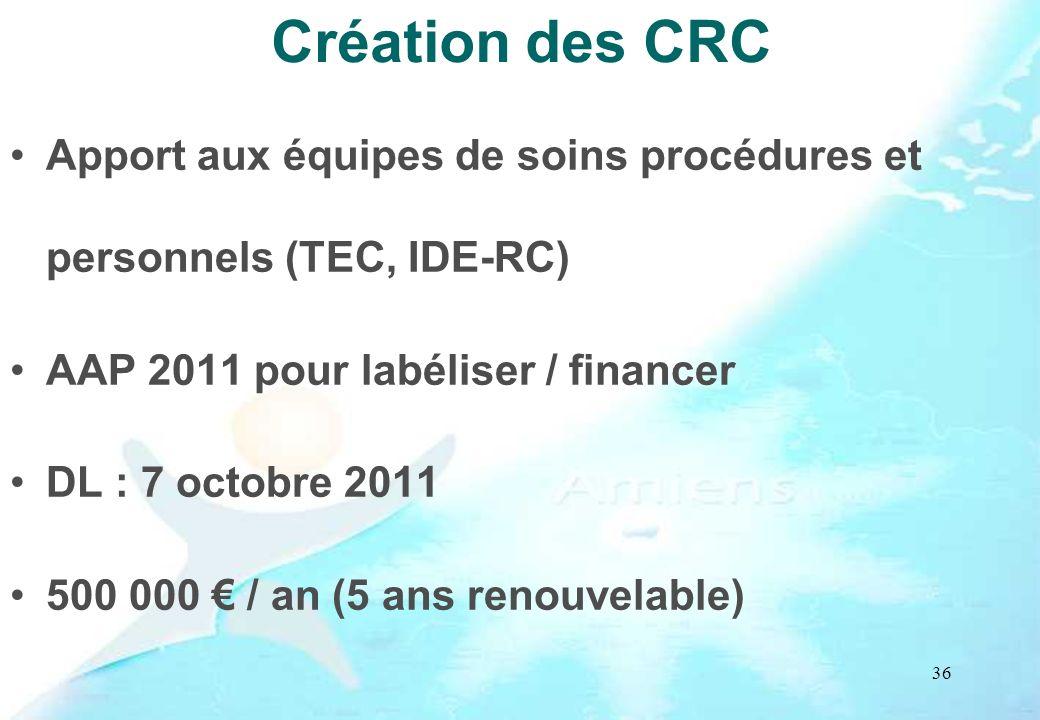 36 Création des CRC Apport aux équipes de soins procédures et personnels (TEC, IDE-RC) AAP 2011 pour labéliser / financer DL : 7 octobre 2011 500 000