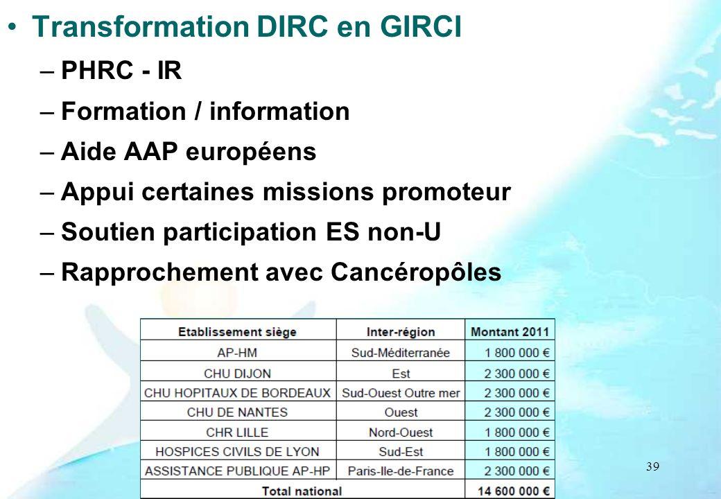 39 Transformation DIRC en GIRCI –PHRC - IR –Formation / information –Aide AAP européens –Appui certaines missions promoteur –Soutien participation ES
