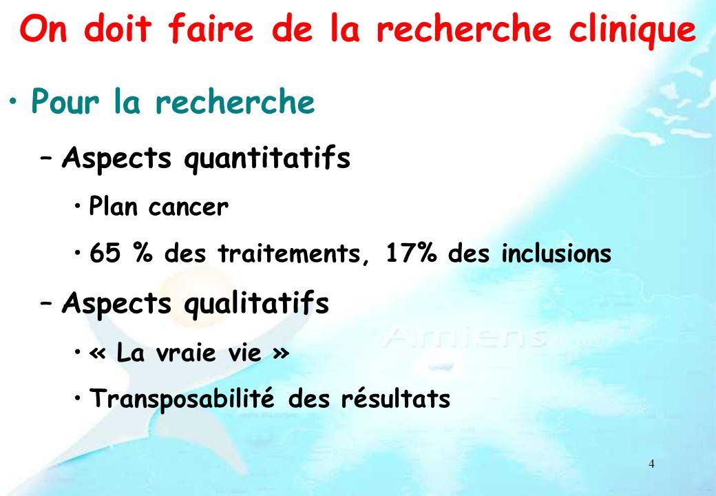 4 On doit faire de la recherche clinique Pour la recherche –Aspects quantitatifs Plan cancer 65 % des traitements, 17% des inclusions –Aspects qualita