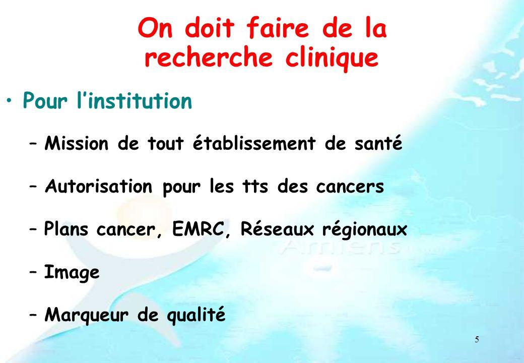 5 On doit faire de la recherche clinique Pour linstitution –Mission de tout établissement de santé –Autorisation pour les tts des cancers –Plans cance