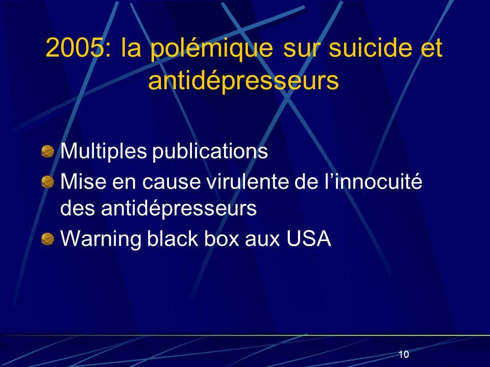 10 2005: la pol é mique sur suicide et antid é presseurs Multiples publications Mise en cause virulente de linnocuité des antidépresseurs Warning black box aux USA