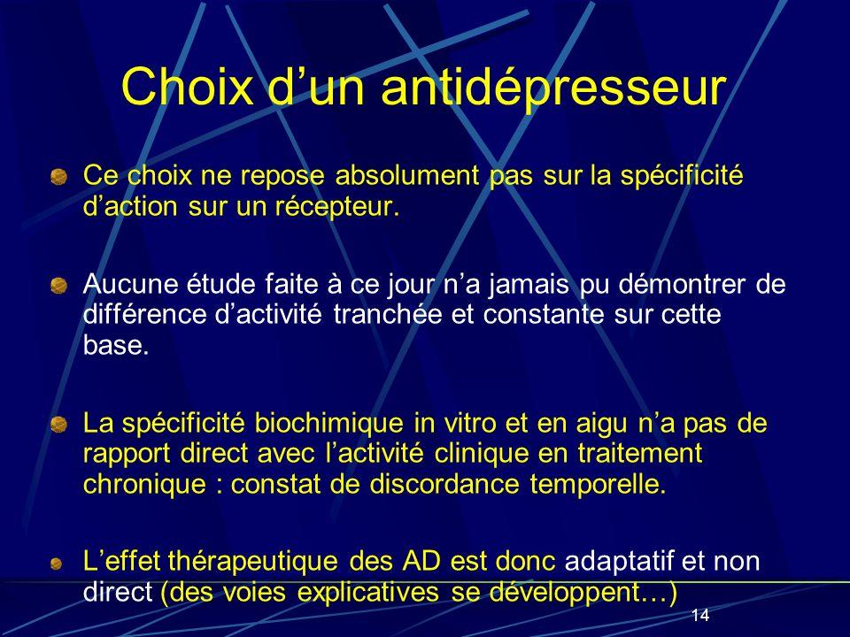 14 Choix dun antidépresseur Ce choix ne repose absolument pas sur la spécificité daction sur un récepteur.