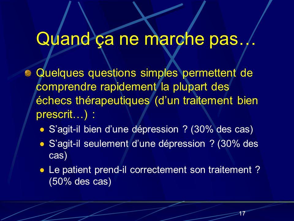 17 Quand ça ne marche pas… Quelques questions simples permettent de comprendre rapidement la plupart des échecs thérapeutiques (dun traitement bien prescrit…) : Sagit-il bien dune dépression .
