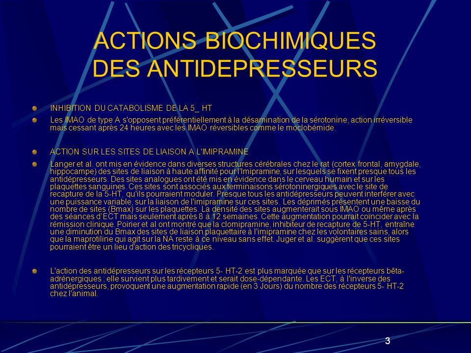 3 ACTIONS BIOCHIMIQUES DES ANTIDEPRESSEURS INHIBITION DU CATABOLISME DE LA 5_ HT Les IMAO de type A s opposent préférentiellement à la désamination de la sérotonine, action irréversible mais cessant après 24 heures avec les IMAO réversibles comme le moclobémide.