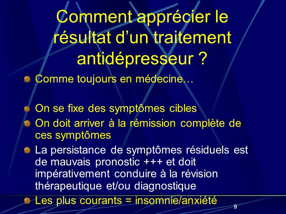 9 Comment apprécier le résultat dun traitement antidépresseur .