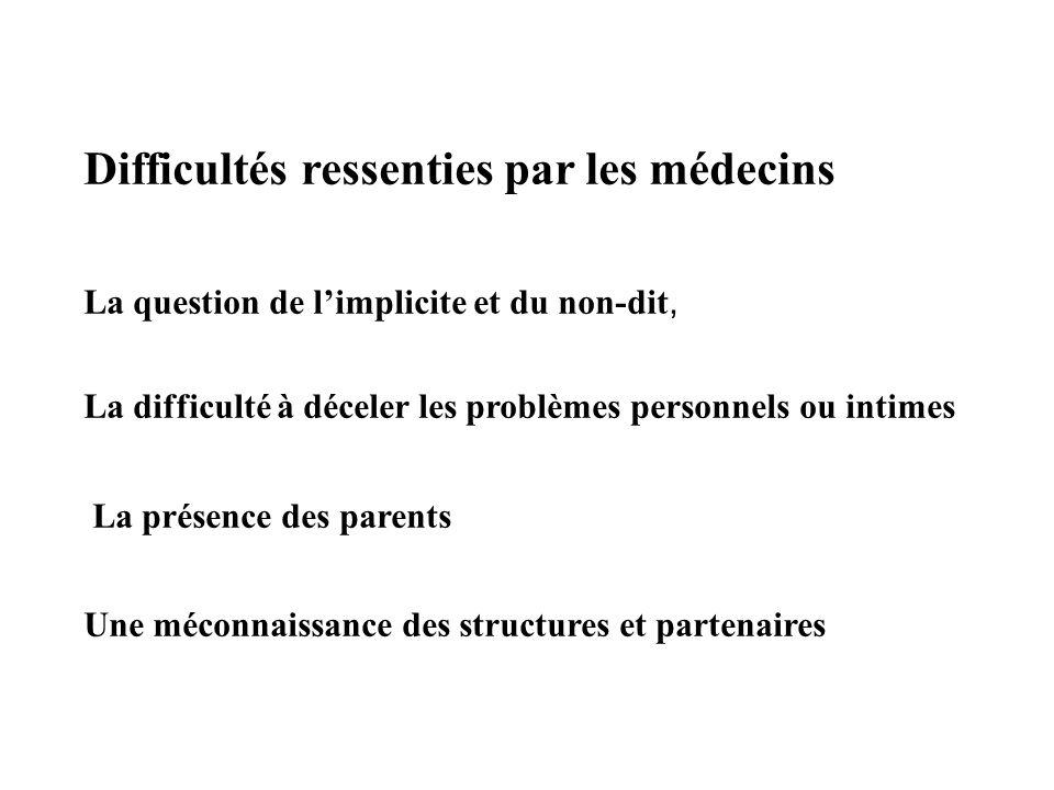 Difficultés ressenties par les médecins La question de limplicite et du non-dit, La difficulté à déceler les problèmes personnels ou intimes La présen