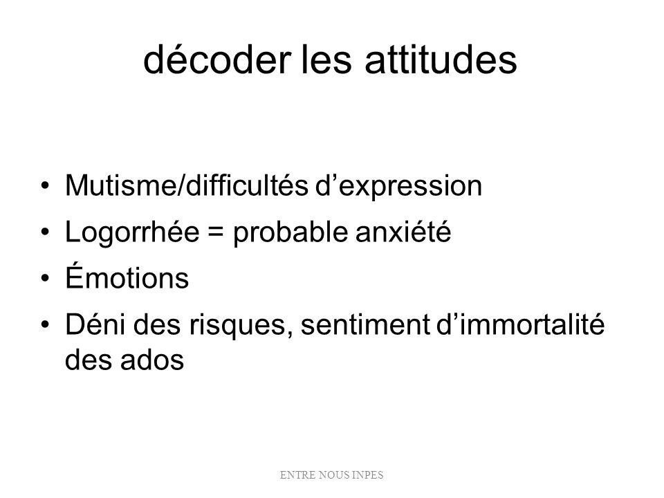 décoder les attitudes Mutisme/difficultés dexpression Logorrhée = probable anxiété Émotions Déni des risques, sentiment dimmortalité des ados ENTRE NO