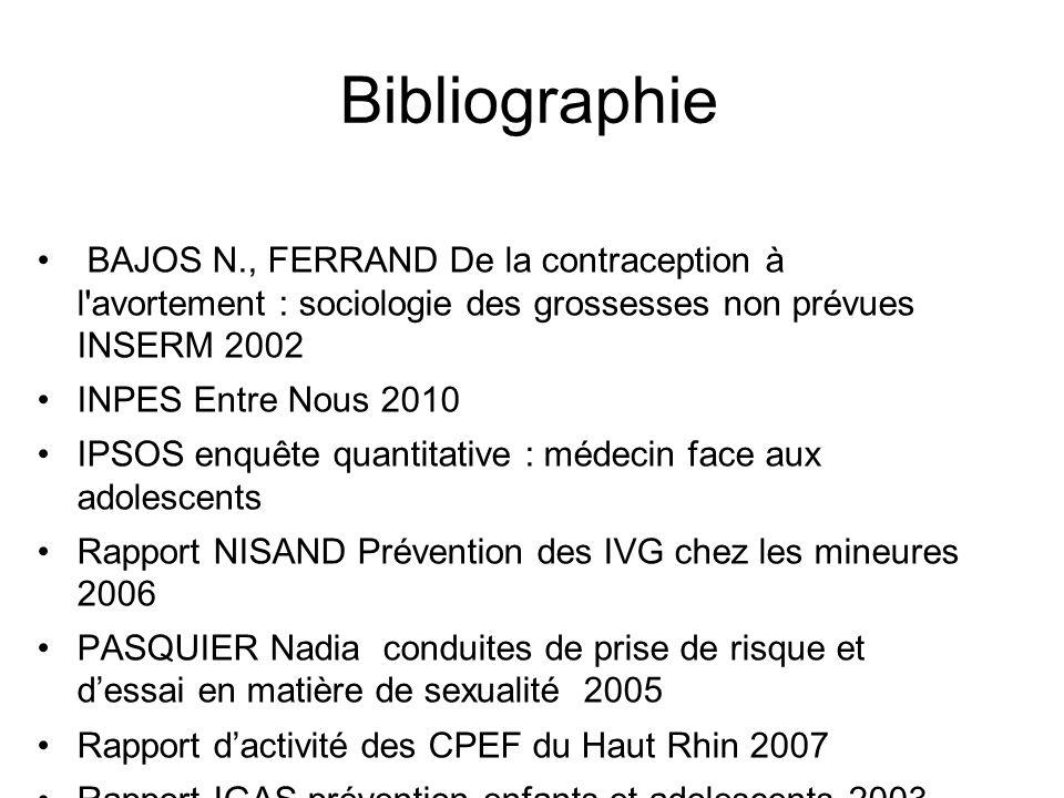 Bibliographie BAJOS N., FERRAND De la contraception à l'avortement : sociologie des grossesses non prévues INSERM 2002 INPES Entre Nous 2010 IPSOS enq