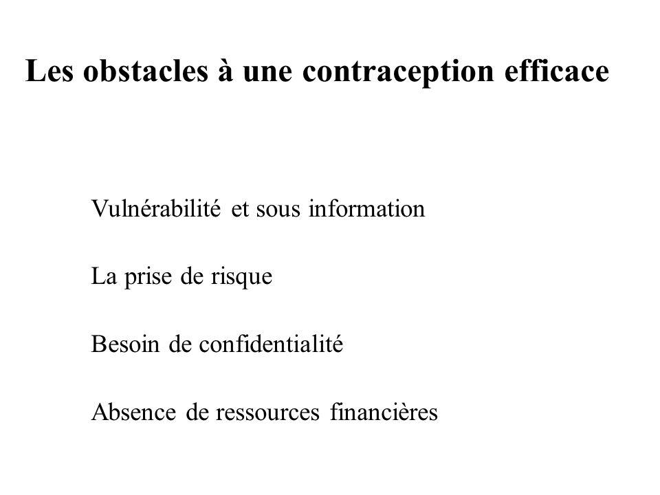 Les obstacles à une contraception efficace Vulnérabilité et sous information La prise de risque Besoin de confidentialité Absence de ressources financ