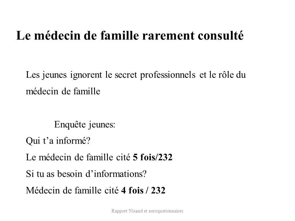 Le médecin de famille rarement consulté Les jeunes ignorent le secret professionnels et le rôle du médecin de famille Enquête jeunes: Qui ta informé?