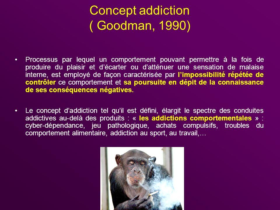 Concept addiction ( Goodman, 1990) Processus par lequel un comportement pouvant permettre à la fois de produire du plaisir et décarter ou datténuer un