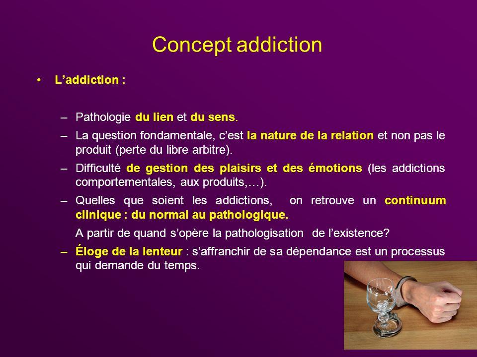 Clinique de laddiction (Goodman) Appliquée à un comportement : –Concept de craving : envie irrépressible, tension interne, besoin de sengager dans une séquence comportementale.
