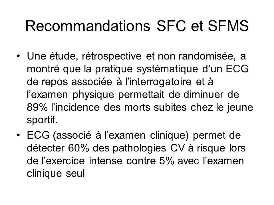 Recommandations SFC et SFMS Une étude, rétrospective et non randomisée, a montré que la pratique systématique dun ECG de repos associée à linterrogato