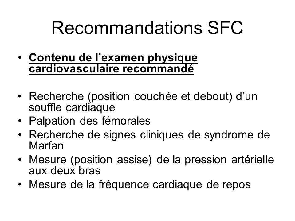 Recommandations SFC Contenu de lexamen physique cardiovasculaire recommandé Recherche (position couchée et debout) dun souffle cardiaque Palpation des