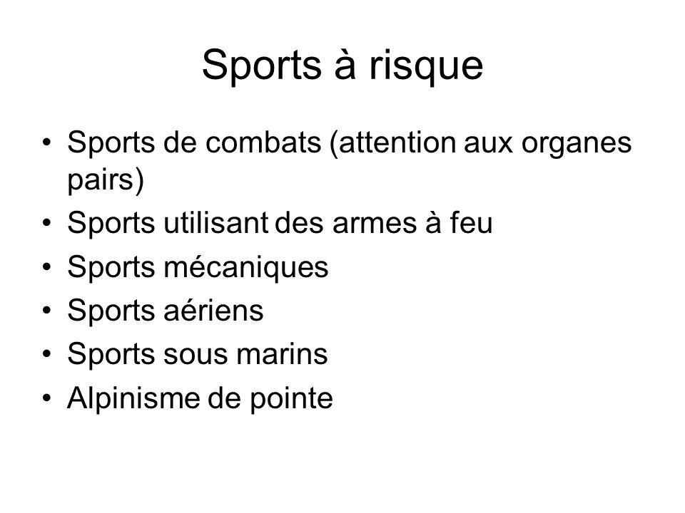Sports à risque Sports de combats (attention aux organes pairs) Sports utilisant des armes à feu Sports mécaniques Sports aériens Sports sous marins A