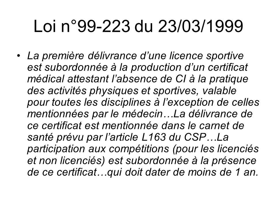Loi n°99-223 du 23/03/1999 La première délivrance dune licence sportive est subordonnée à la production dun certificat médical attestant labsence de C
