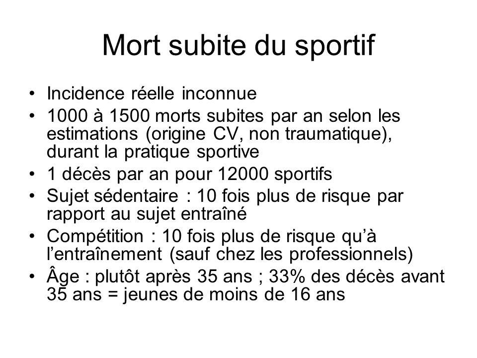 Mort subite du sportif Incidence réelle inconnue 1000 à 1500 morts subites par an selon les estimations (origine CV, non traumatique), durant la prati