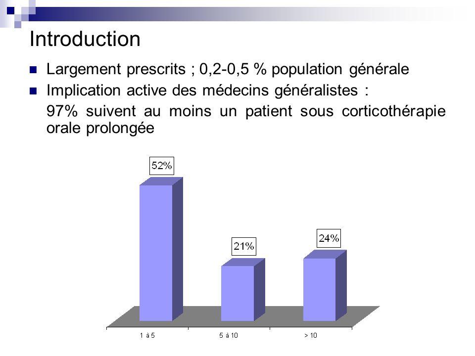 Introduction Largement prescrits ; 0,2-0,5 % population générale Implication active des médecins généralistes : 97% suivent au moins un patient sous c