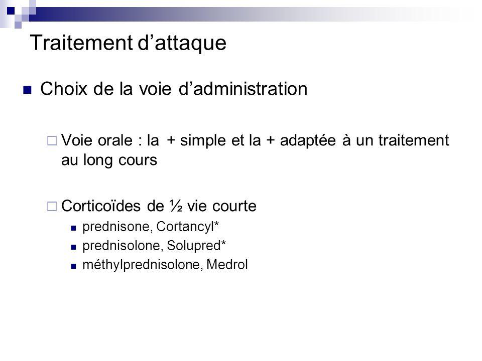 Traitement dattaque Choix de la voie dadministration Voie orale : la + simple et la + adaptée à un traitement au long cours Corticoïdes de ½ vie court