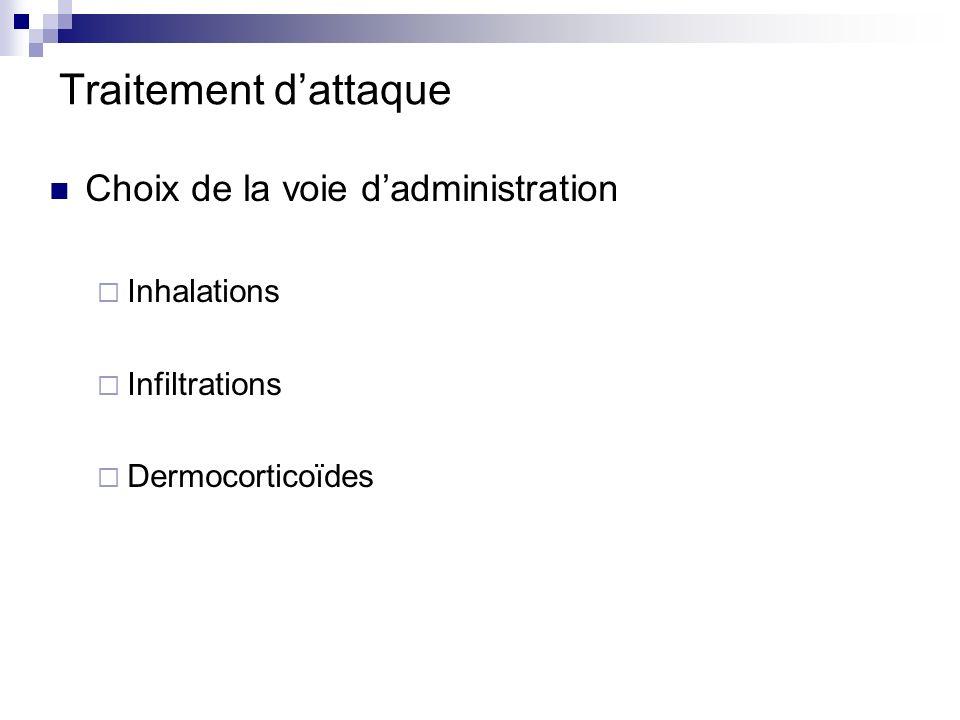 Traitement dattaque Choix de la voie dadministration Inhalations Infiltrations Dermocorticoïdes