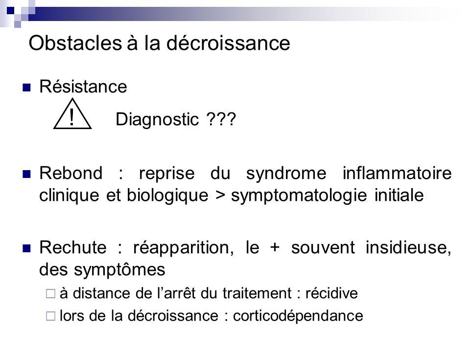 Obstacles à la décroissance Résistance ! Diagnostic ??? Rebond : reprise du syndrome inflammatoire clinique et biologique > symptomatologie initiale R