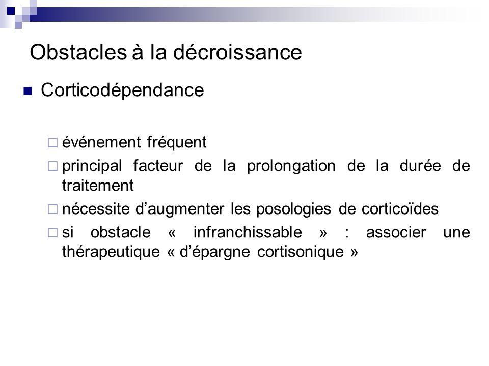 Obstacles à la décroissance Corticodépendance événement fréquent principal facteur de la prolongation de la durée de traitement nécessite daugmenter l