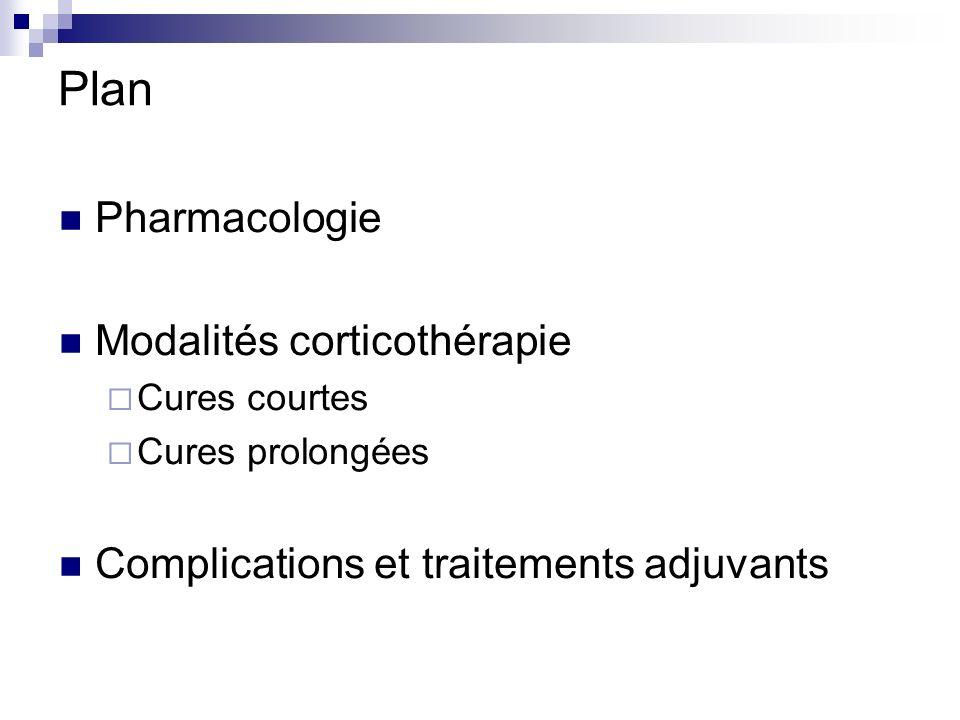 Plan Pharmacologie Modalités corticothérapie Cures courtes Cures prolongées Complications et traitements adjuvants