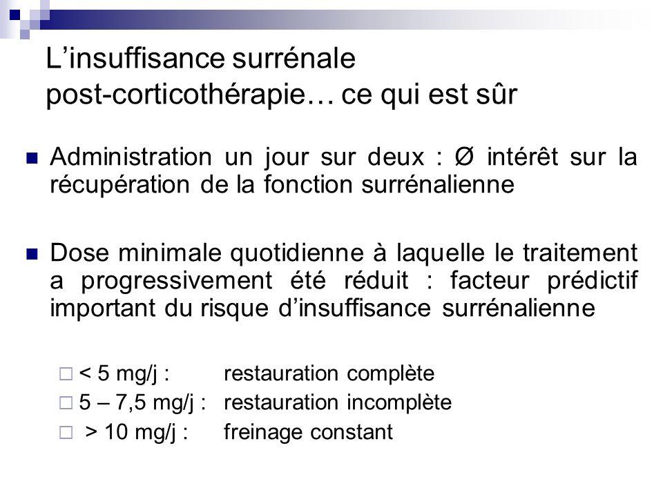 Administration un jour sur deux : Ø intérêt sur la récupération de la fonction surrénalienne Dose minimale quotidienne à laquelle le traitement a prog