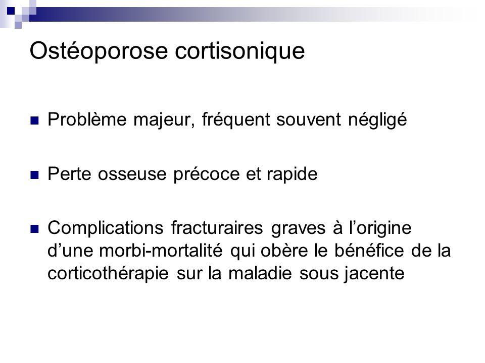 Ostéoporose cortisonique Problème majeur, fréquent souvent négligé Perte osseuse précoce et rapide Complications fracturaires graves à lorigine dune m