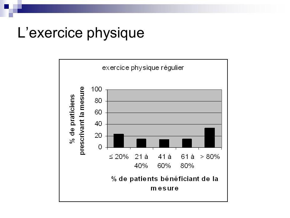 Lexercice physique