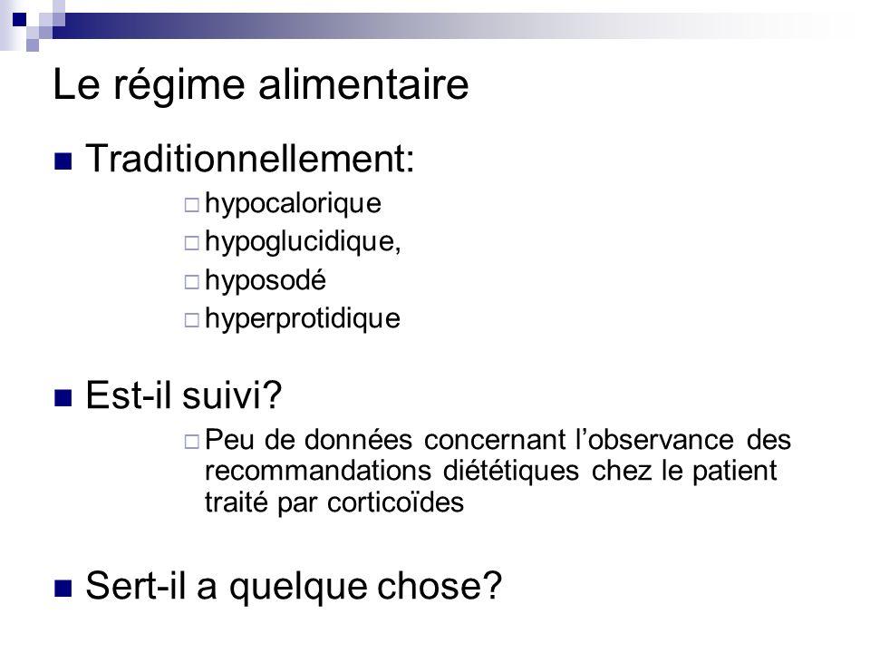 Le régime alimentaire Traditionnellement: hypocalorique hypoglucidique, hyposodé hyperprotidique Est-il suivi? Peu de données concernant lobservance d