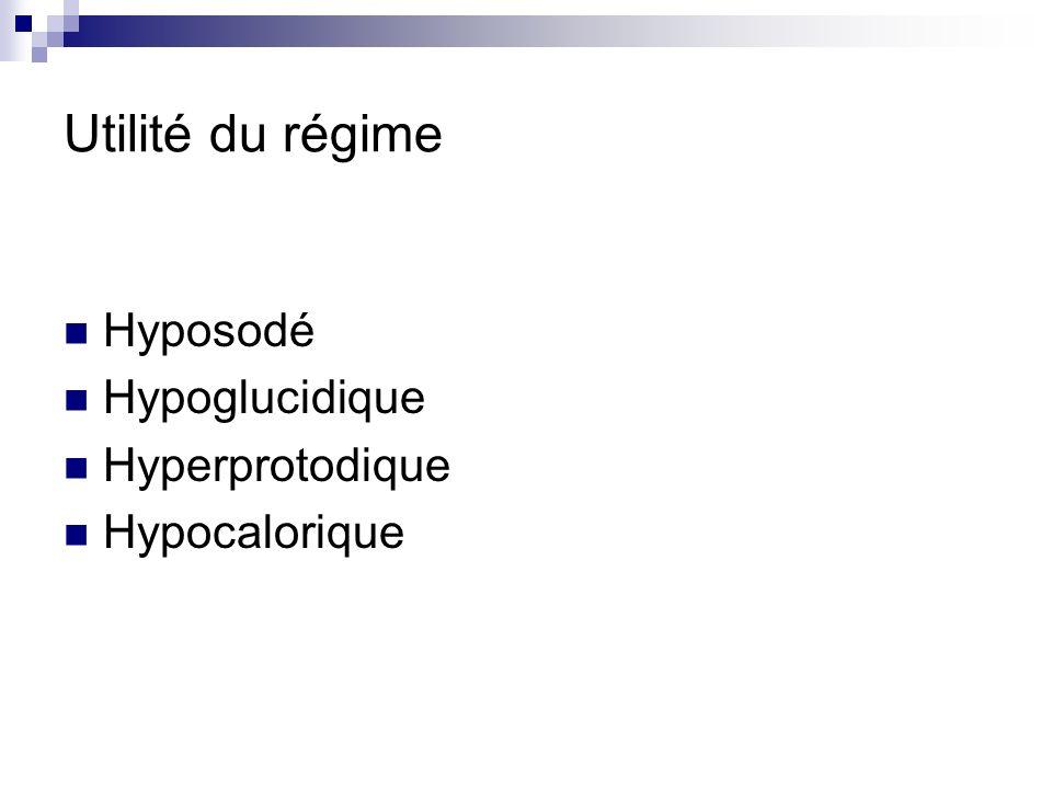 Utilité du régime Hyposodé Hypoglucidique Hyperprotodique Hypocalorique