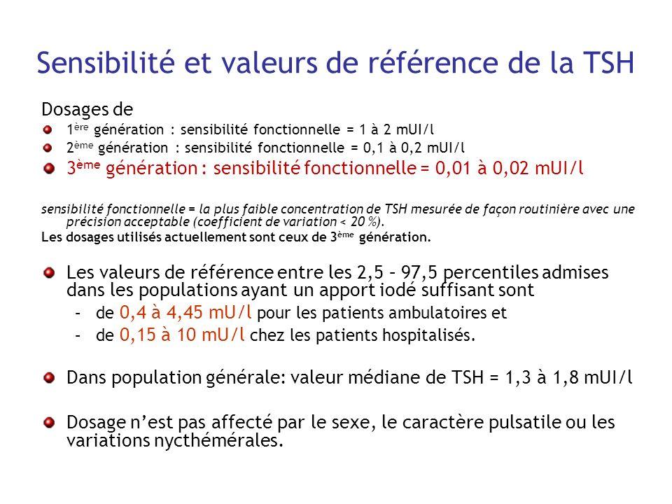 Sensibilité et valeurs de référence de la TSH Dosages de 1 ère génération : sensibilité fonctionnelle = 1 à 2 mUI/l 2 ème génération : sensibilité fon