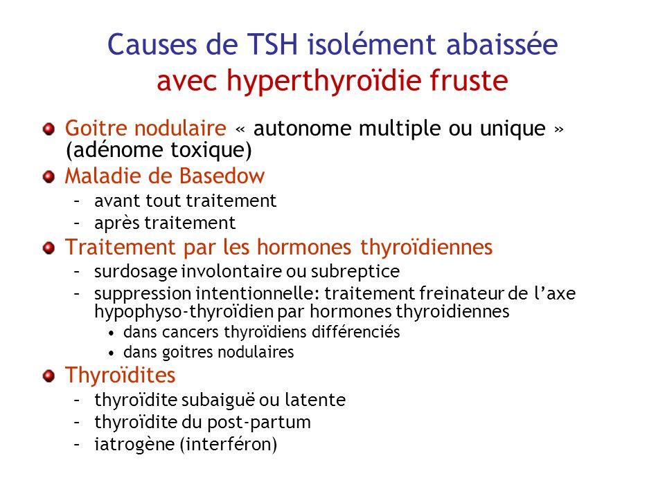 Causes de TSH isolément abaissée avec hyperthyroïdie fruste Goitre nodulaire « autonome multiple ou unique » (adénome toxique) Maladie de Basedow –ava