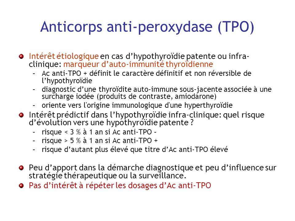 Anticorps anti-peroxydase (TPO) Intérêt étiologique en cas dhypothyroïdie patente ou infra- clinique: marqueur dauto-immunité thyroïdienne –Ac anti-TP
