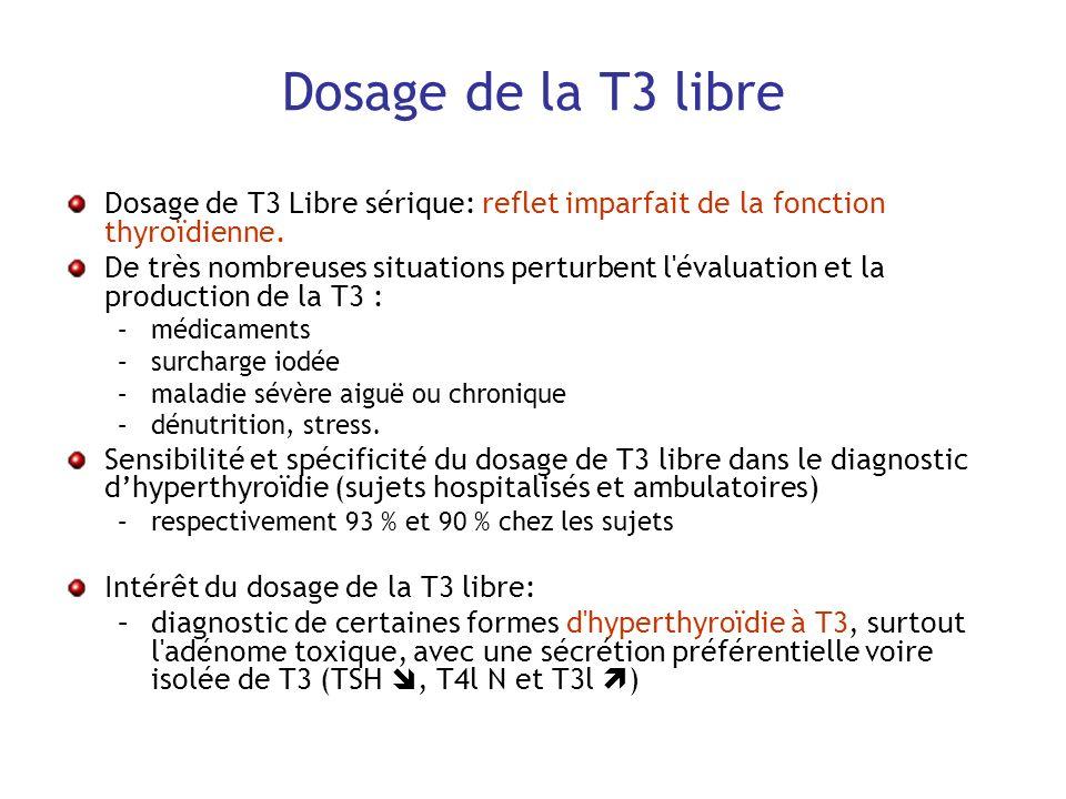 Dosage de la T3 libre Dosage de T3 Libre sérique: reflet imparfait de la fonction thyroïdienne. De très nombreuses situations perturbent l'évaluation