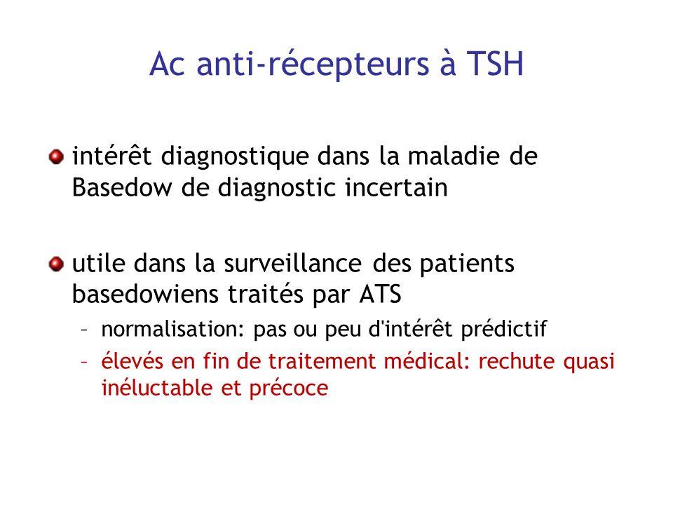 Ac anti-récepteurs à TSH intérêt diagnostique dans la maladie de Basedow de diagnostic incertain utile dans la surveillance des patients basedowiens t