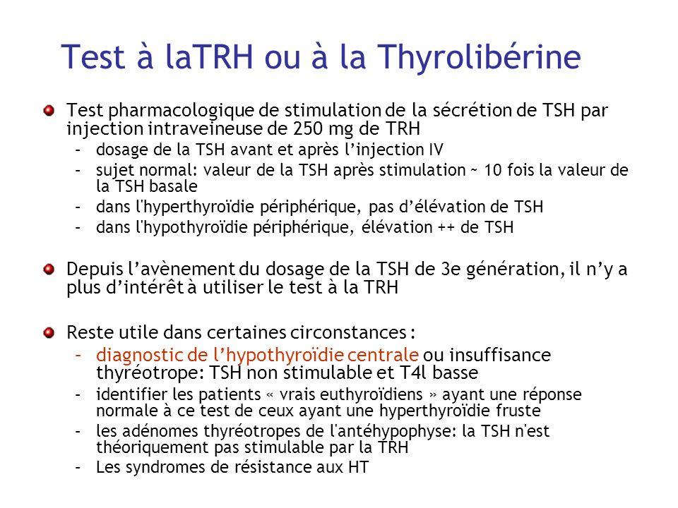 Test à laTRH ou à la Thyrolibérine Test pharmacologique de stimulation de la sécrétion de TSH par injection intraveineuse de 250 mg de TRH –dosage de