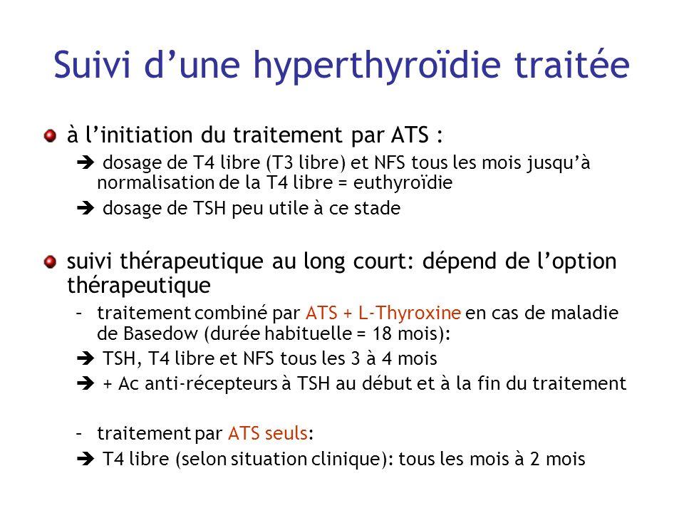 Suivi dune hyperthyroïdie traitée à linitiation du traitement par ATS : dosage de T4 libre (T3 libre) et NFS tous les mois jusquà normalisation de la