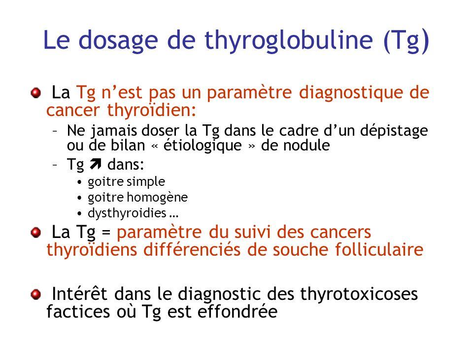 Le dosage de thyroglobuline (Tg ) La Tg nest pas un paramètre diagnostique de cancer thyroïdien: –Ne jamais doser la Tg dans le cadre dun dépistage ou
